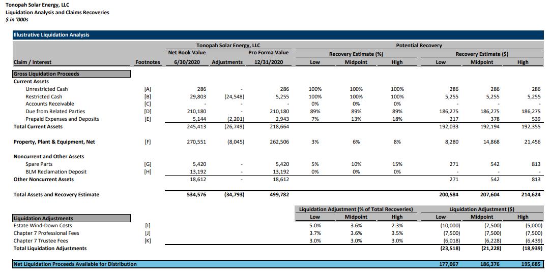 https://assets.bankruptcydata.com/storyimages/7zQhW37nf-20200731113919031886.png