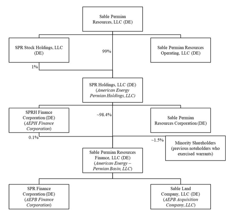 https://assets.bankruptcydata.com/storyimages/EXNY6BBSC-20200626124333013930.jpg