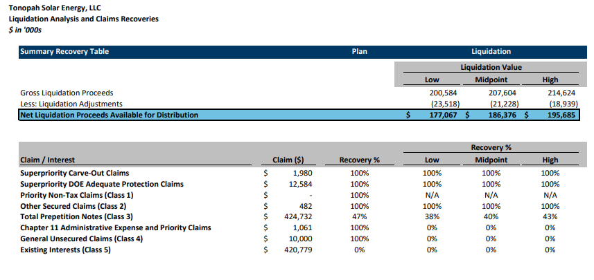 https://assets.bankruptcydata.com/storyimages/FZR9gAKhk-20200731113918869018.png