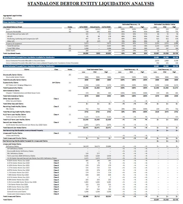 https://assets.bankruptcydata.com/storyimages/YxvvSICYu-20201102175951294326.png
