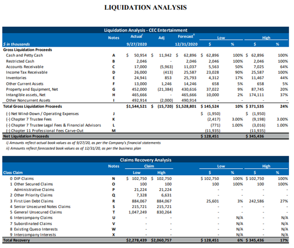 https://assets.bankruptcydata.com/storyimages/BWfYuwT3W-20201104105912165469.png